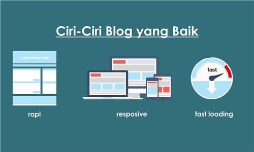 Ciri-ciri Blog yang Baik