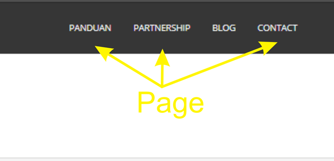 contoh page di blog